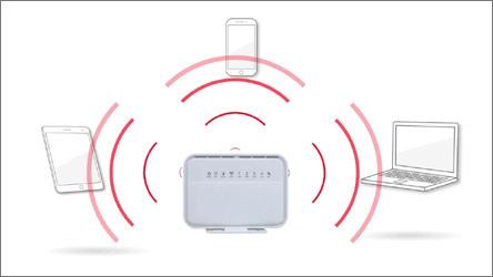 Airtel Broadband Modem Understanding
