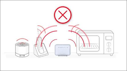 Airtel Broadband Modem Coverage